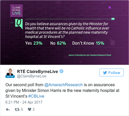 6271a799b8ddce234c11fa8c558b76ac - Poll backs Citizens' Assembly on abortion but rejects minister's maternity hospital promises